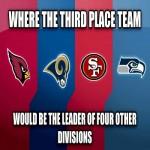 NFL: NFC West Week 13 Game Previews